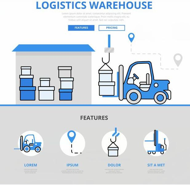 Coordinating In A Supply Chain