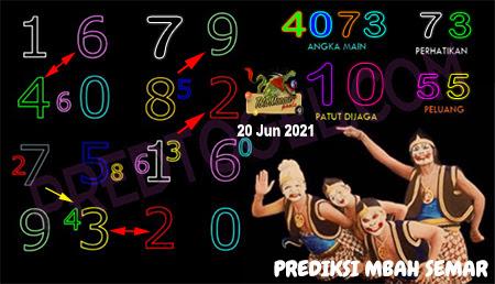 Prediksi Mbah Semar Macau minggu 20 juni 2021