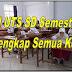 Soal UTS SD/MI Semester 1 Terlengkap Semua Kelas