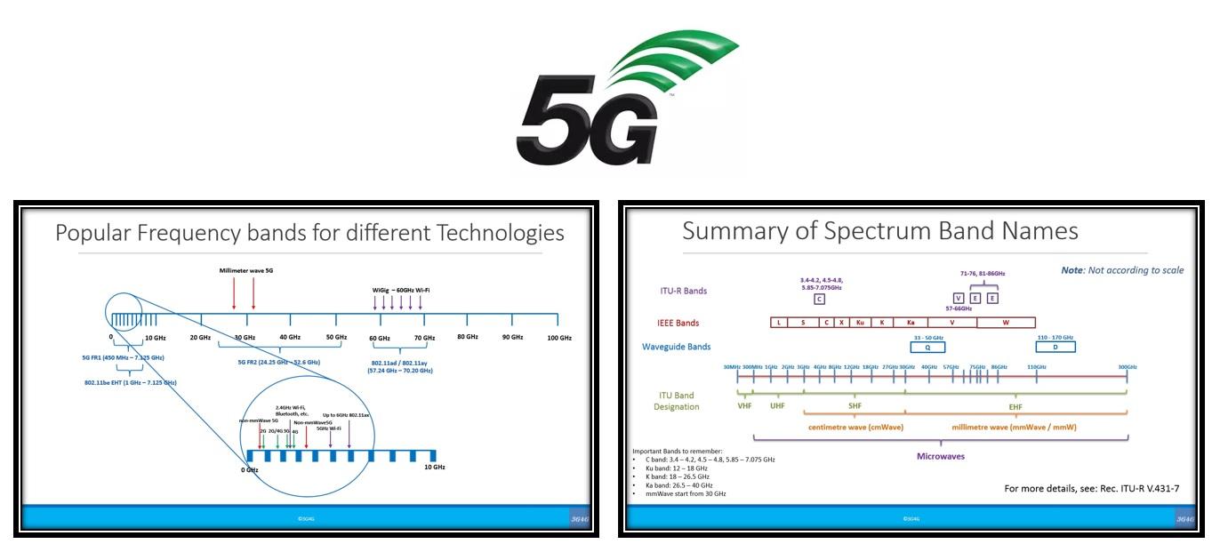 The 3G4G Blog: 5G
