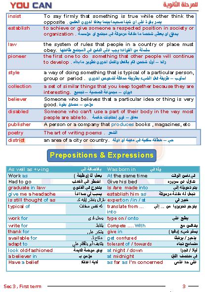 مذكرة لغة انجليزية تالتة ثانوي ترم اول 2021