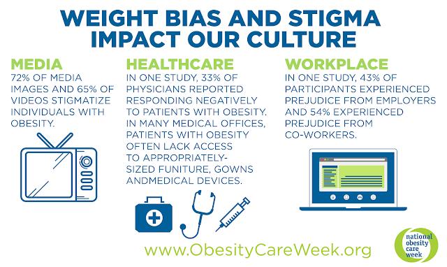 www.ObesityCareWeek.org