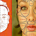 Chinese Face Reading: Revealed Kinds Of Illness You Are Feeling Right Now