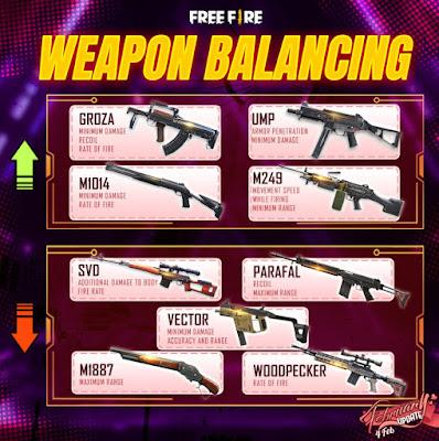 weapon balancing Garena patch februari 2021
