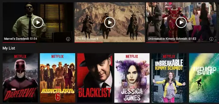 Easy to navigate list of all Netflix movies