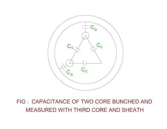 capacitance-between-two-cores-is-measured-with-third-core.png