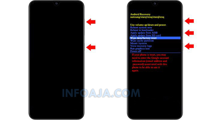 Mode Recovery Samsung Galaxy A51
