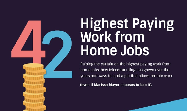 42 Highest Paying Work from Home Jobs #infographic