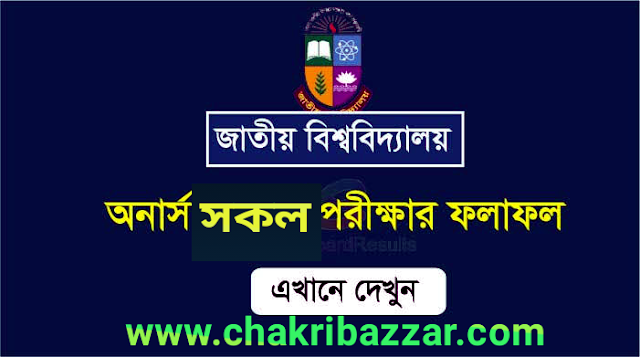 National University Honours Result 2020 all Years