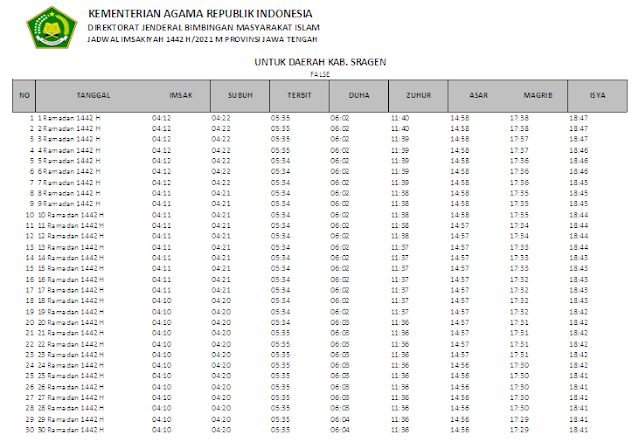 Jadwal Imsakiyah Ramadhan 1442 H Kabupaten Sragen, Provinsi Jawa Tengah