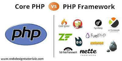 Core PHP vs PHP Framework