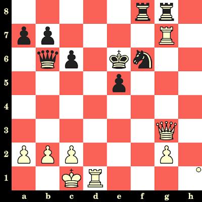Les Blancs jouent et matent en 4 coups - Maxim Lugovskoy vs Axel Bachmann, Internet, 2020