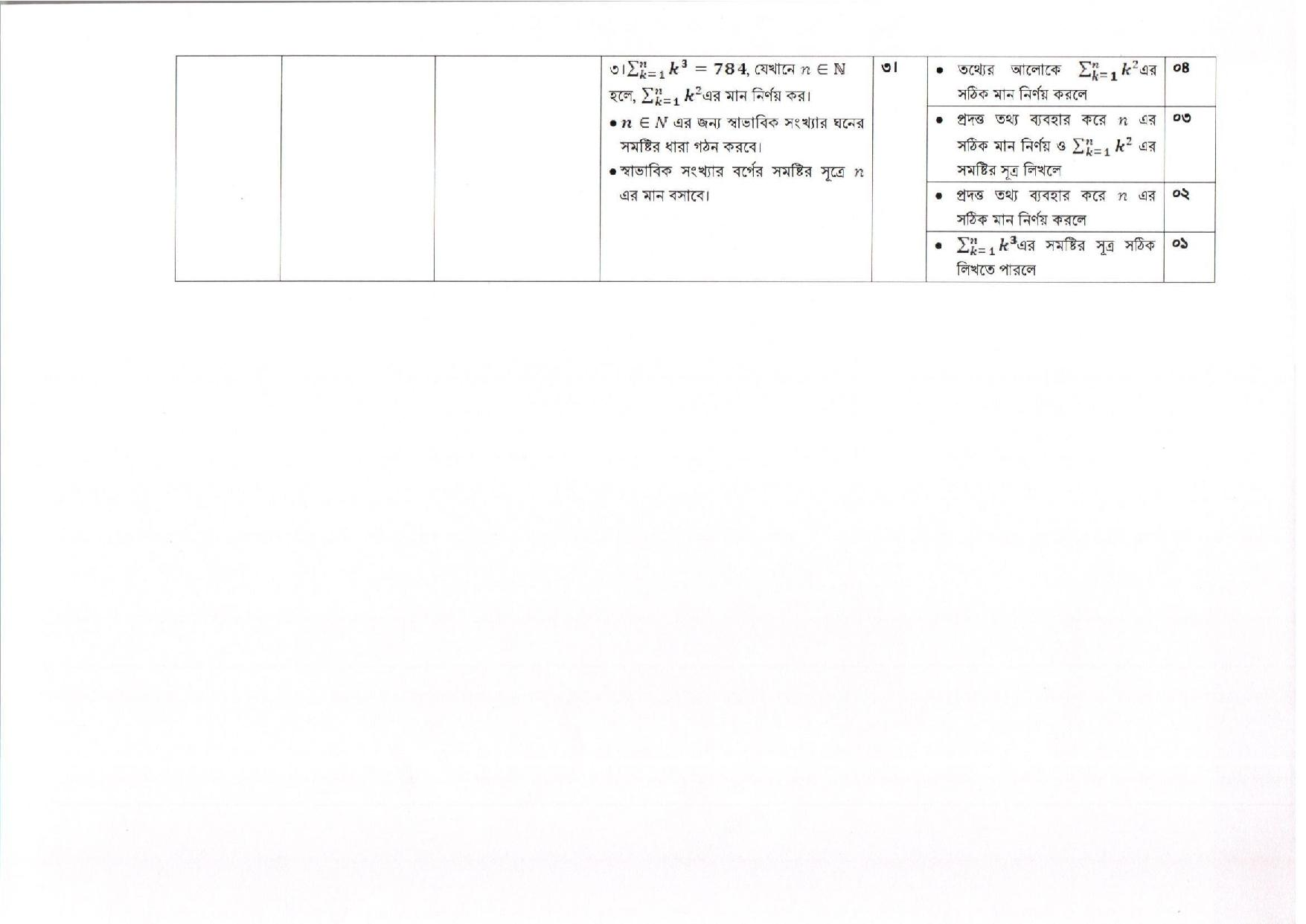 ২০২২ সালের এস.এস.সি পরীক্ষার্থীদের জন্য ৩য় সপ্তাহের এ্যাসাইনমেন্ট প্রকাশ ২০২১ https://www.banglanewsexpress.com/