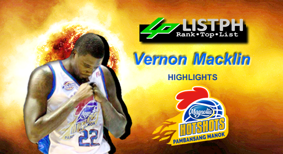 Video Playlist: Vernon Macklin Magnolia Hotshots import 2018 Commissioners' Cup highlights