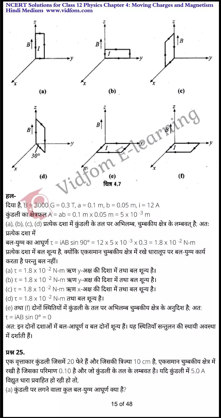 class 12 physics chapter 4 light hindi medium 15