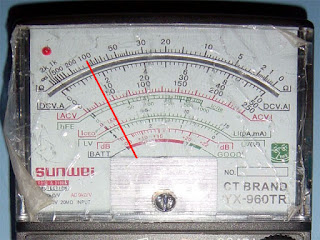 analog meter reading scale