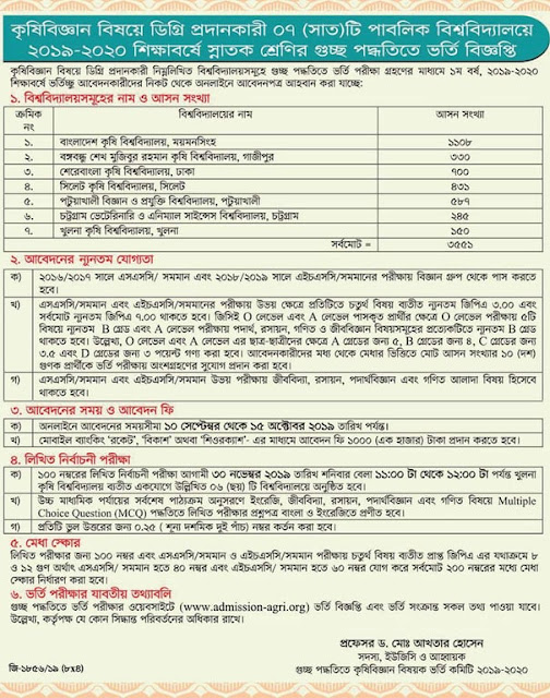 All Agriculture university admission circular 2021