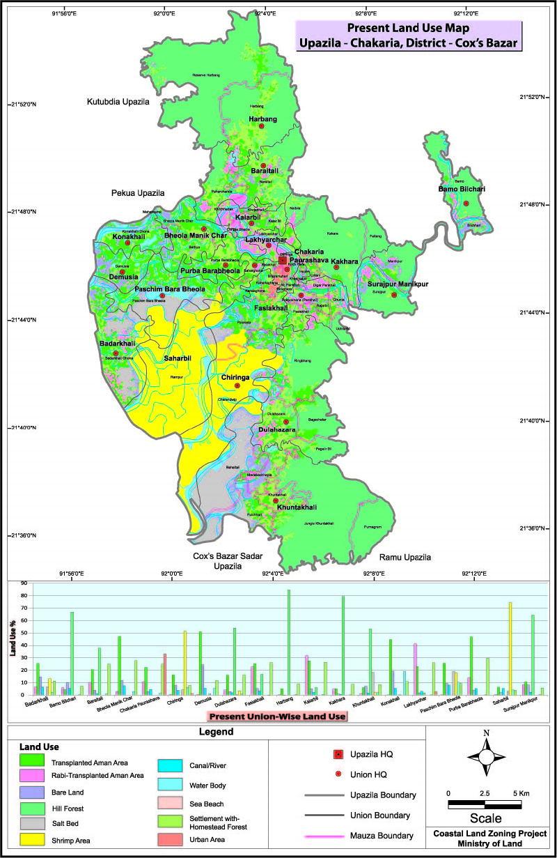 Chakaria Upazila Mouza Map Cox's Bazar District Bangladesh