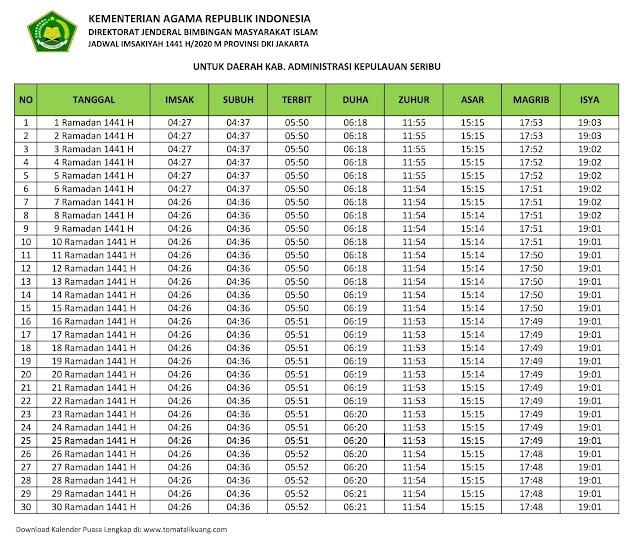 jadwal imsakiyah ramadhan buka puasa Kabupaten Kepulauan Seribu 2020 m 1441 h tomatalikuang.com