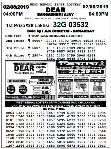 Dear Bangabhumi Ajay,Lottery Sambad