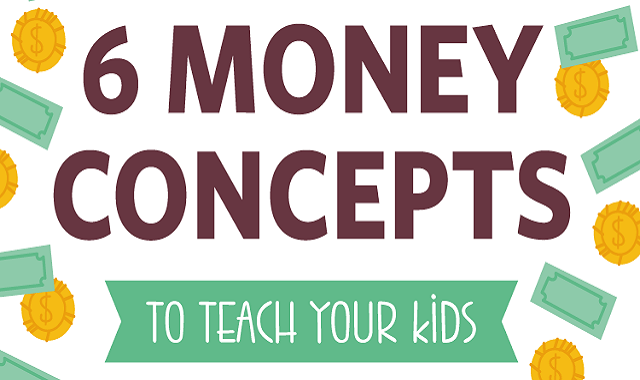 6 Money Concepts to Teach Your Kids #infographic
