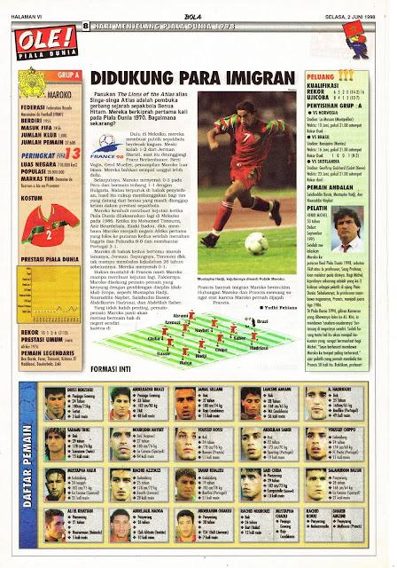 MAROCCO WORLD CUP 1998 TEAM PROFILE