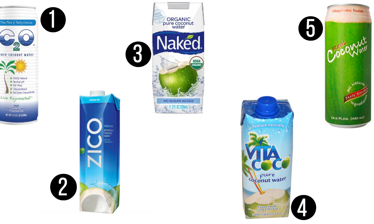 Best Quality Coconut Water Brands - Health Blog
