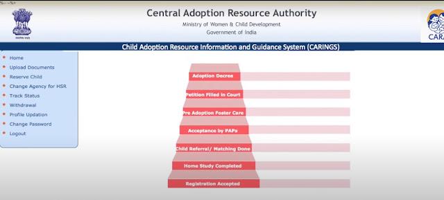 भारतीय माता पिता द्वारा बच्चा गोद लेने के लिए ऑनलाइन रजिस्ट्रेशन कैसे करे सम्पूर्ण प्रक्रिया स्टेप बाय स्टेप फुल गाइड