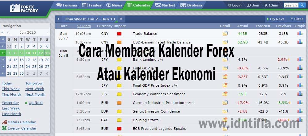 Cara Membaca Kalender Forex Beserta Kegunaannya Info Bisnis