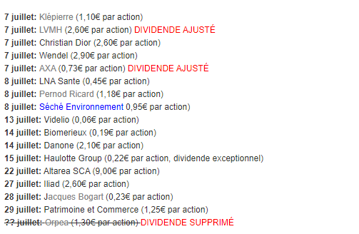 France actions dividende calendrier 2020