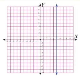 Kunci-Jawaban-Matematika-Kelas-8-Ayo-Kita-Berlatih-2.3-Halaman-64