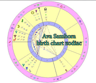 ava sambora natal chart astrology
