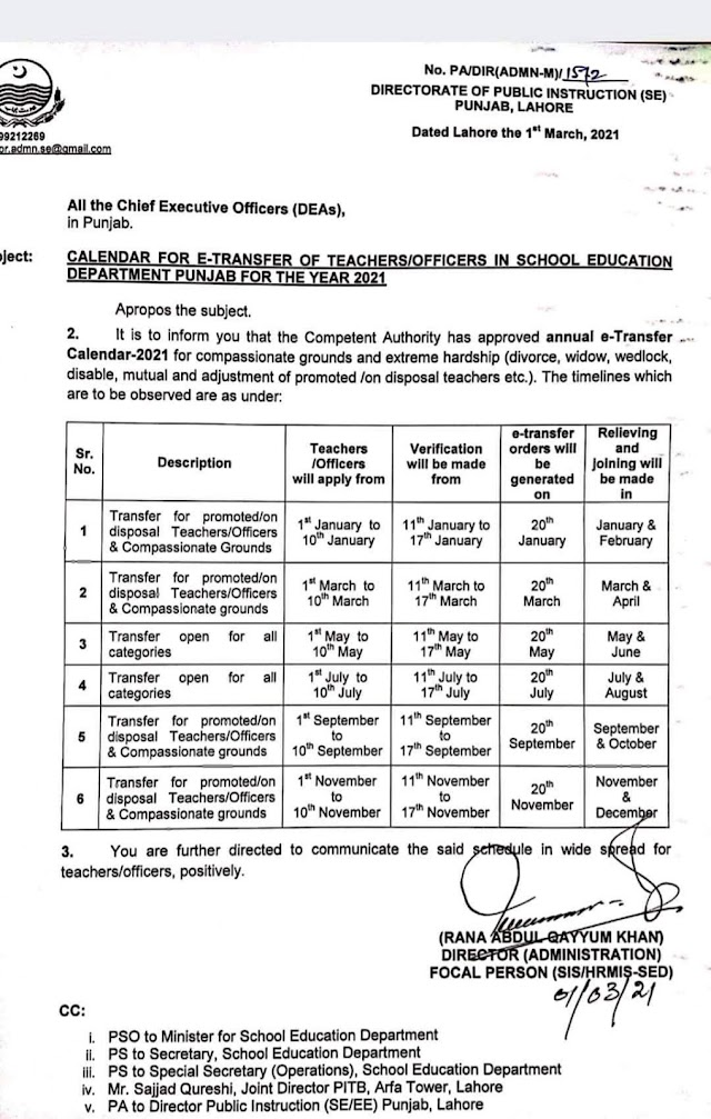 SCHEDULE FOR E-TRANSFER OF TEACHERS / OFFICERS IN SCHOOL EDUCATION DEPARTMENT PUNJAB FOR THE YEAR 2021