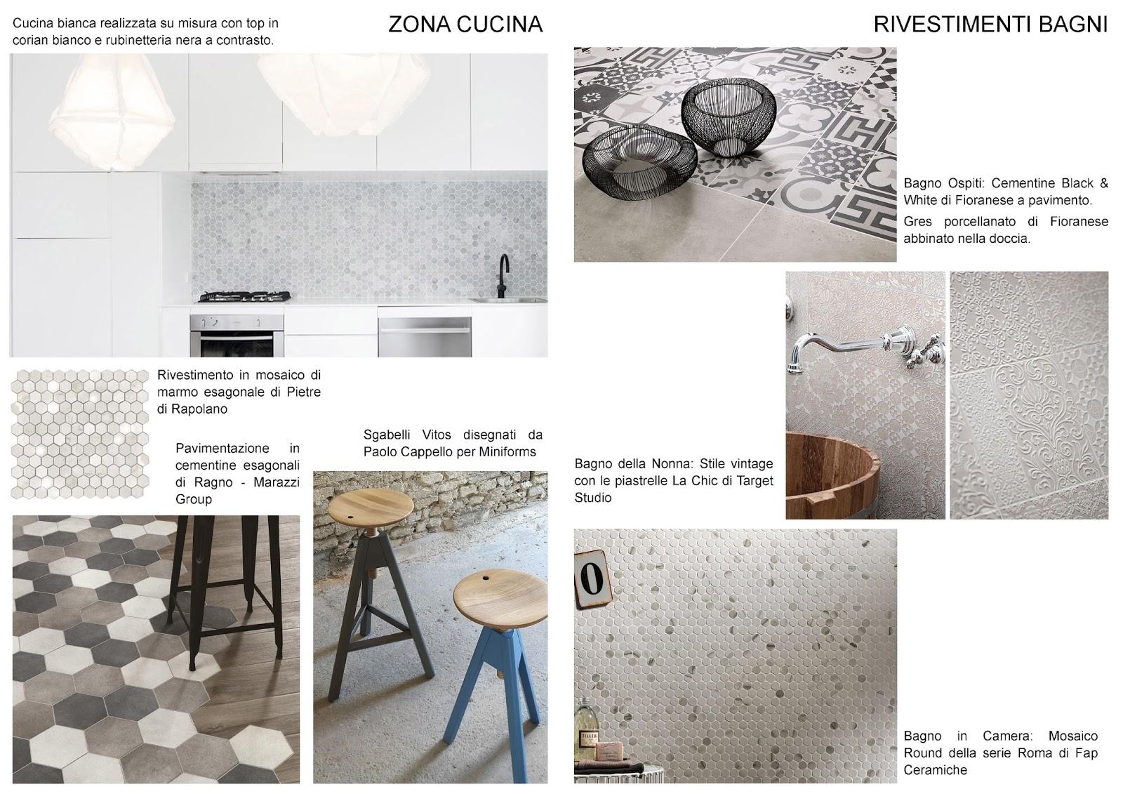 Piastrella esagonale cucina piastrelle per rivestimenti cucina
