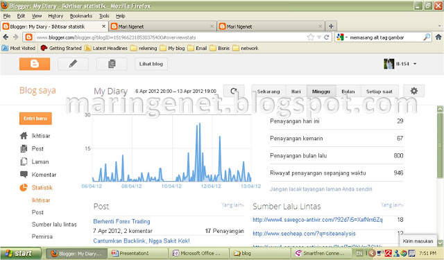 Tampilan Baru Blogger, statistik, new look blogger