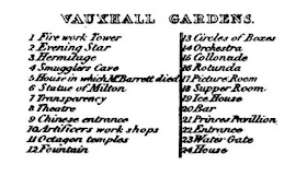 Key to Map of Vauxhall Gardens in 1826 from London Pleasure   Gardens of the 18th Century by W & AE Wroth (1896)
