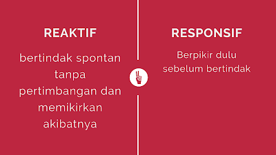 apa itu reaktif dan responsif