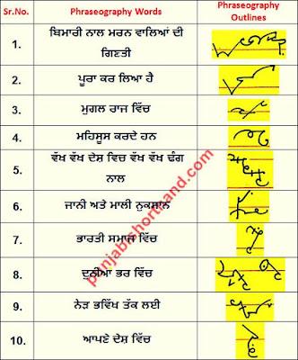 26-july-2020-punjabi-shorthand-phraseography