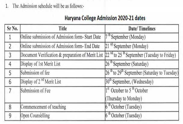 Haryana College Admission dates 2020-21 Online form