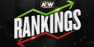 AEW Releases Rankings For February 12th