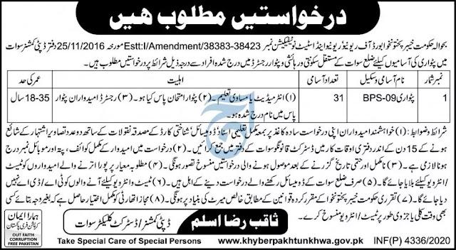 Patwari Jobs in KPK Revenue Department District Swat 2020