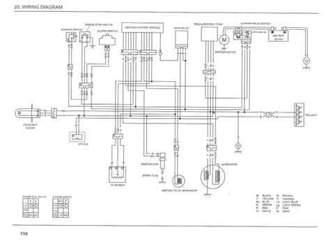 Wiring Diagram Blog: 2005 Honda Crf250x Wiring Diagram
