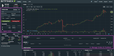 Bitfinex - Trading Platform Dashboard Explained - Open Orders & Position Management
