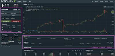Bitfinex - Trading Platform Dashboard Explained - Open Orders & Position Management