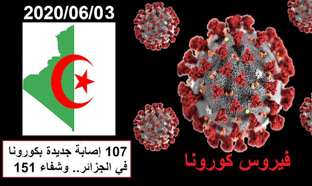 107 إصابة جديدة بكورونا في الجزائر.. وشفاء 151