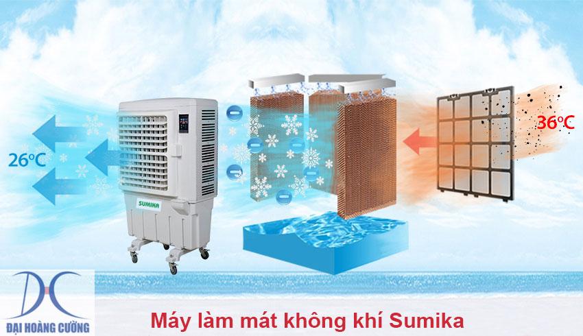 Topics tagged under máy-làm-mát-không-khí on Diễn đàn rao vặt - Đăng tin rao vặt miễn phí hiệu quả Nguyen-ly-hoat-dong-cua-may-lam-mat-khong-khi-1