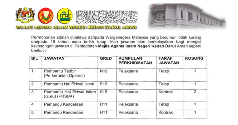 Jawatan Kosong Di Majlis Agama Islam Negeri Kedah Maik Permohonan Jawatan Dibuka Jobcari Com Jawatan Kosong Terkini