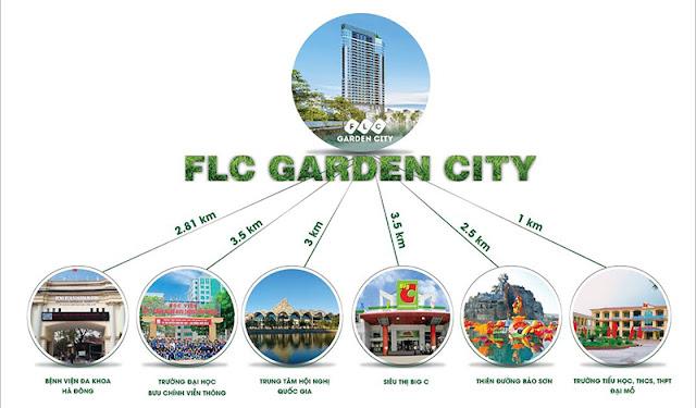 Tiện ích chung cư FLC Garden City