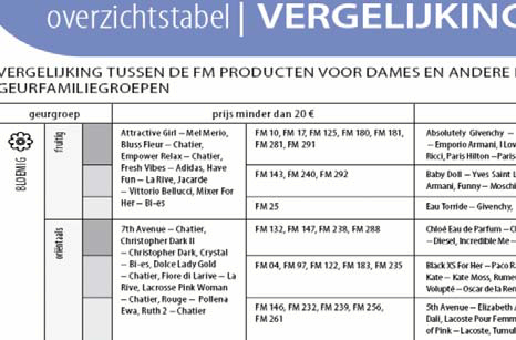 Fm Group Oplichting Smaad Laster Het Vonnis Dd 8 April 2010