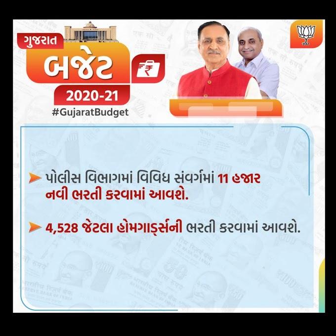 Gujarat Police Constable 11000 Vacancy Official News